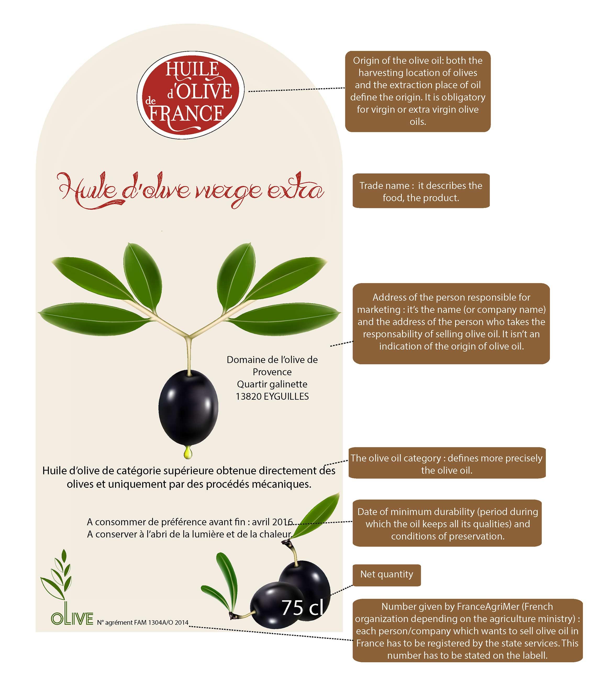 Lire-une-étiquette-huile-olive-en-anglais
